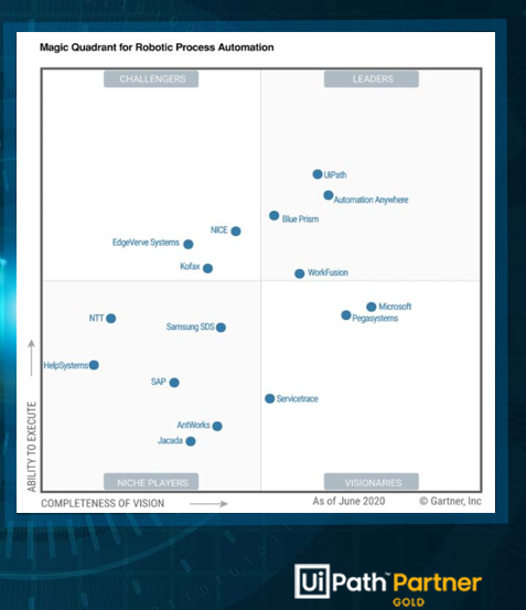 2020 Gartner Magic Quadrant'ın Lideri UiPath